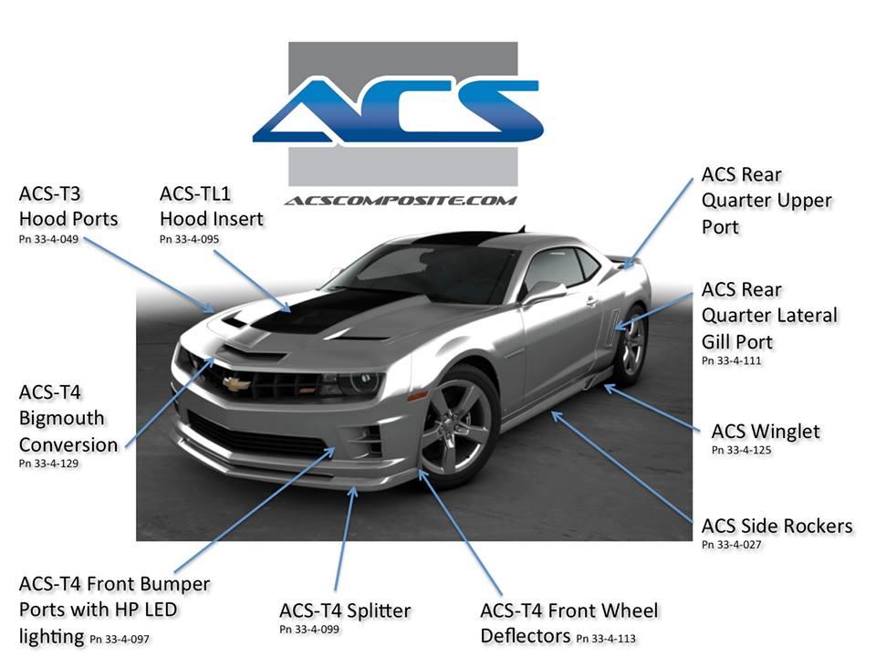 ACS Parts