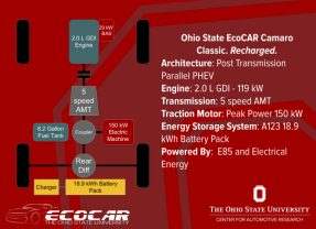 Ohio State Wins EcoCar 3 With Plug-In Hybrid Chevy Camaro
